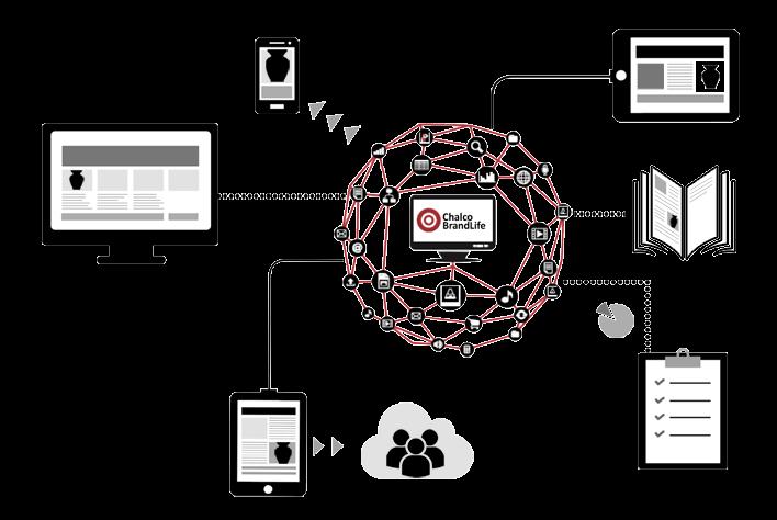 gestione-integrata-asset-comunicazione