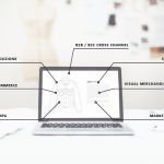Come l'Identità digitale del Prodotto può migliorare le tue performance aziendali